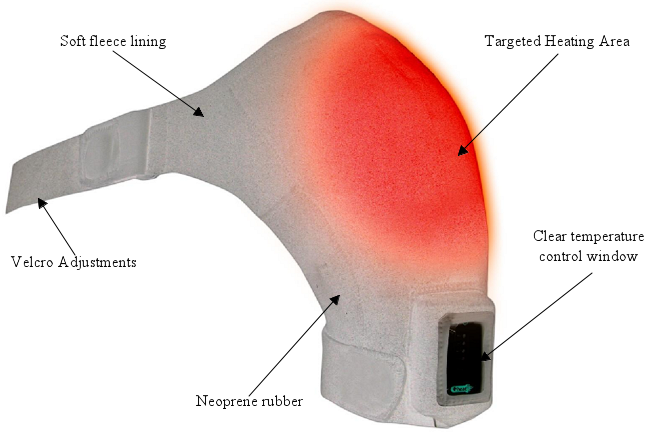 Rechargeable Infrared Heat Therapy Shoulder Wrap