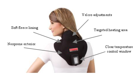 Rechargeable Infrared Heat Neck Wrap