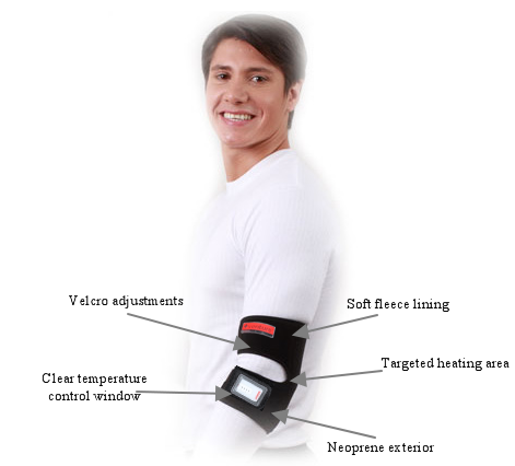 Rechargeable Infrared Heat Therapy Elbow Wrap