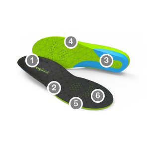 superfeet-flexmax-athletic-shoes-insoles-foot-care-depot.png