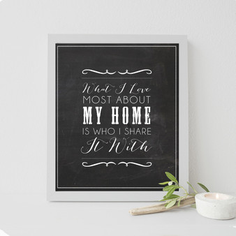 What I Love Most About My Home Instant Digital Downloadable Print