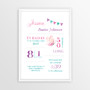 Personalised watercolour birth print in Pink/Purple/Aqua,  with optional Australian-made white timber frame