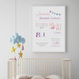 Personalised watercolour birth print in Pink/Purple, with optional Australian-made white timber frame