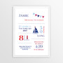 Personalised watercolour birth print in Red/Blue,  with optional Australian-made white timber frame