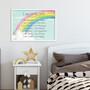 Kids Rainbow Affirmation - Personalised Print  in Aqua