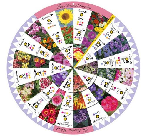 Annual Garden Wheel