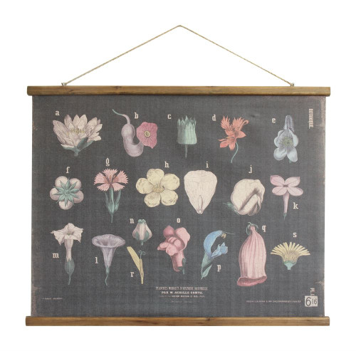 Linen Botany Scroll Wall Hanging
