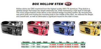 Box Hollow Stem