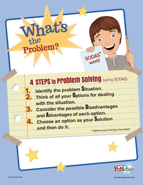 Downloadable Poster: What's the Problem?