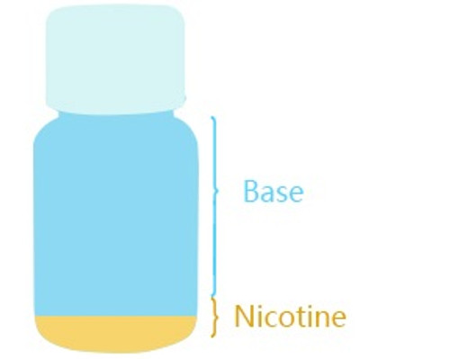 Unflavored ELiquid   Wholesale Ejuice   Bulk   Vape Junkie Ejuice - We offer an unflavored eliquid made with premium ingredients for people who want to mix and blend their own flavors or go flavorless.