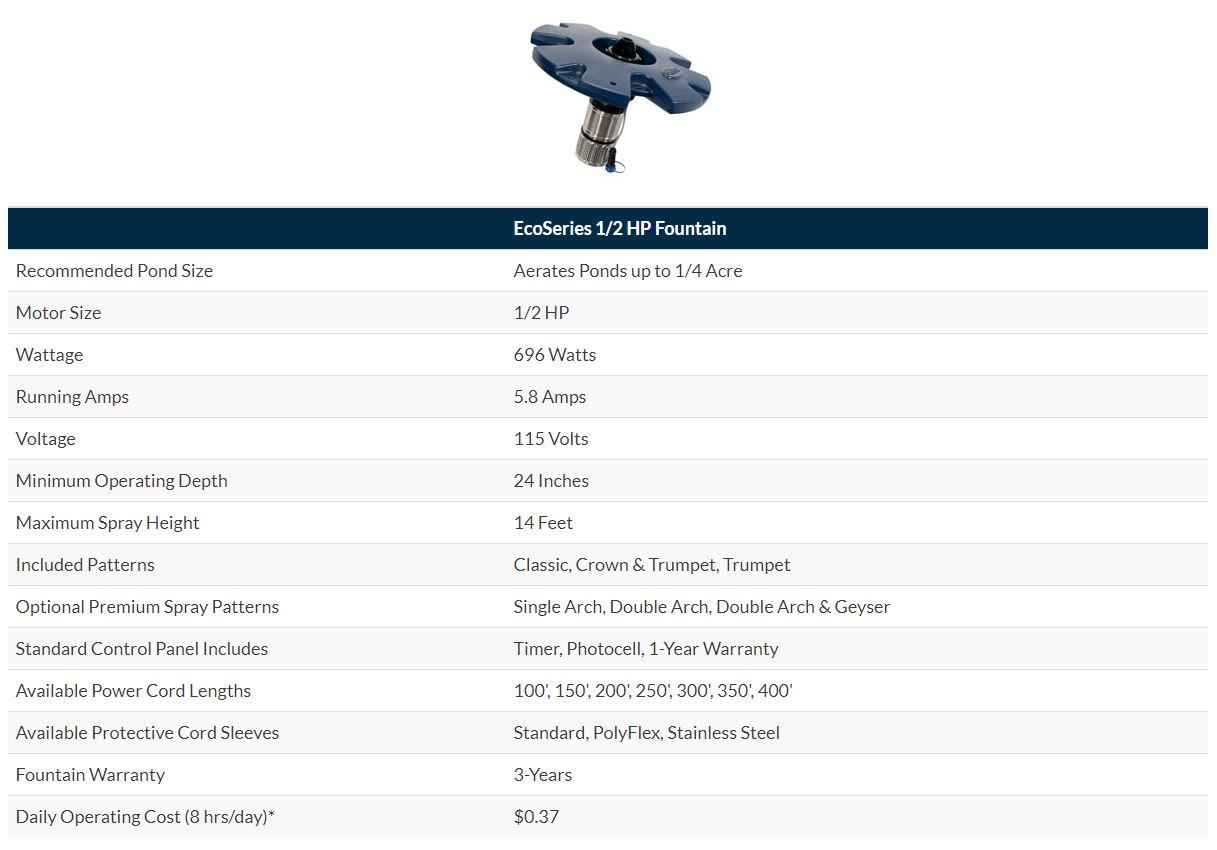 airmax-0.5-hp-ecoseries-fountain-specs.jpg