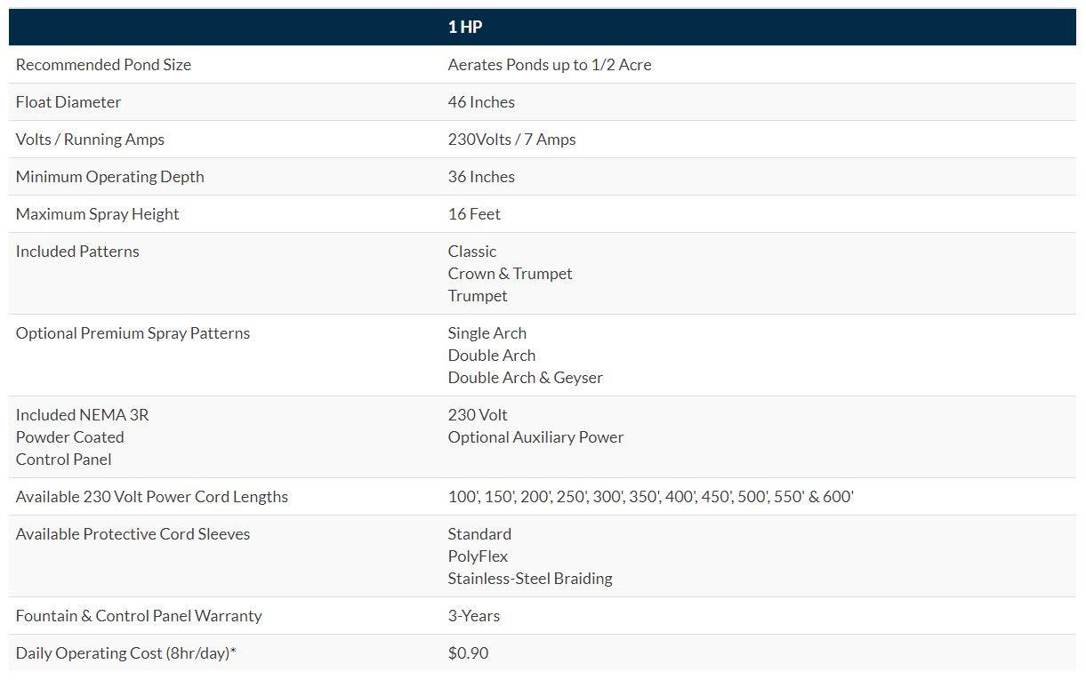 airmax-1-hp-pondseries-fountain-specs.jpg