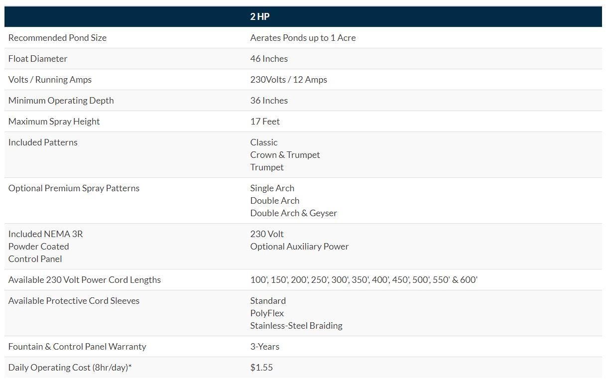 airmax-2-hp-pondseries-fountain-specs.jpg
