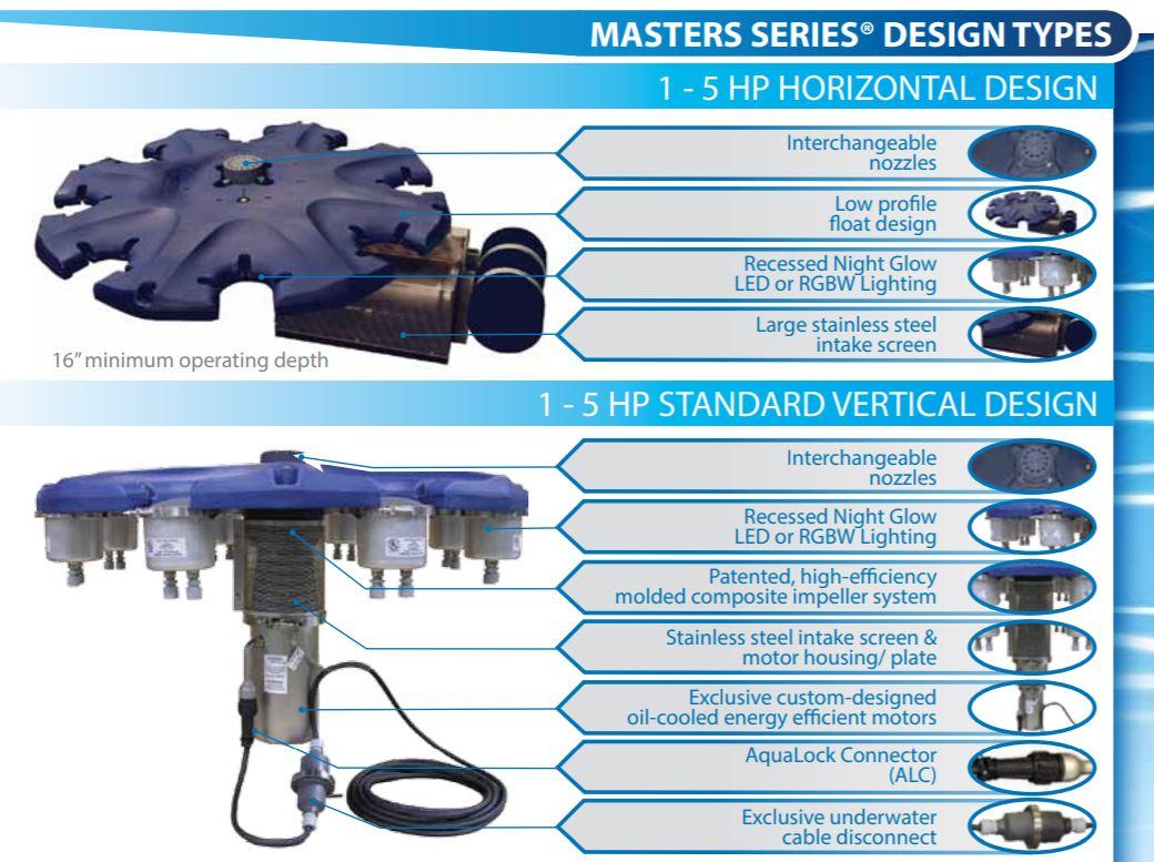 aquamaster-masters-series-1.jpg