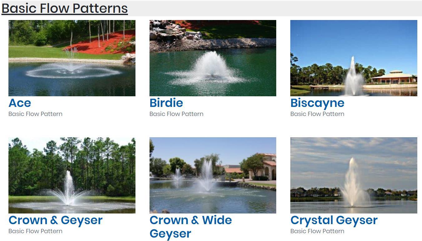 aquamaster-masters-series-spray-patterns-1.jpg