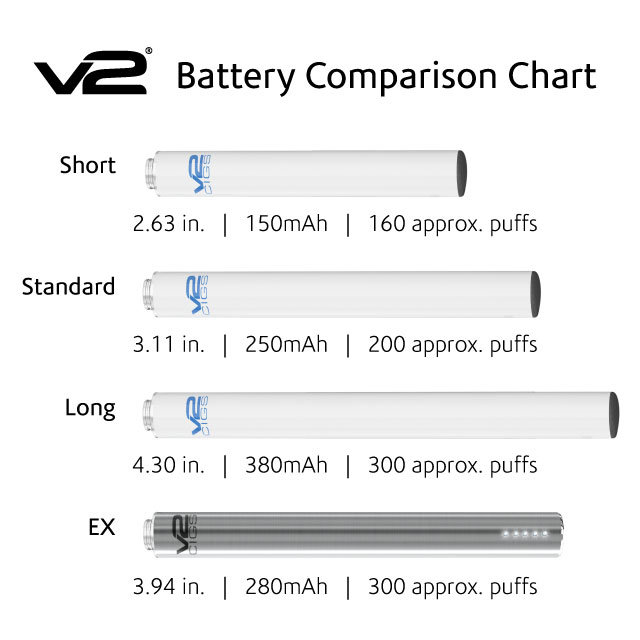 v2-ecig-battery-comparison-chart.jpg