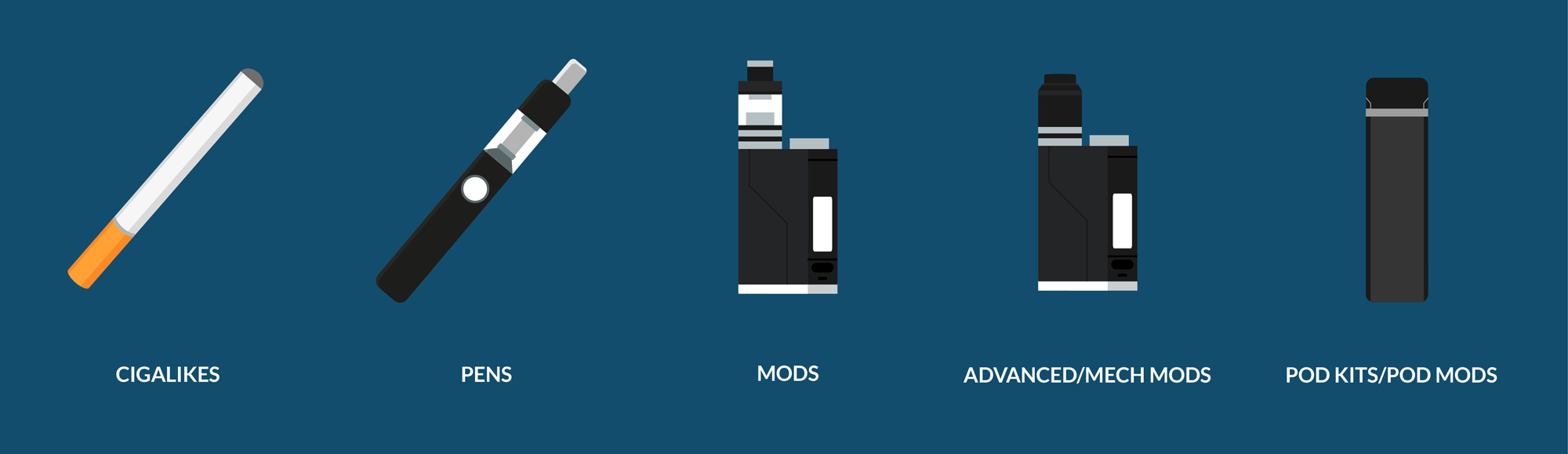 all types of vape devices