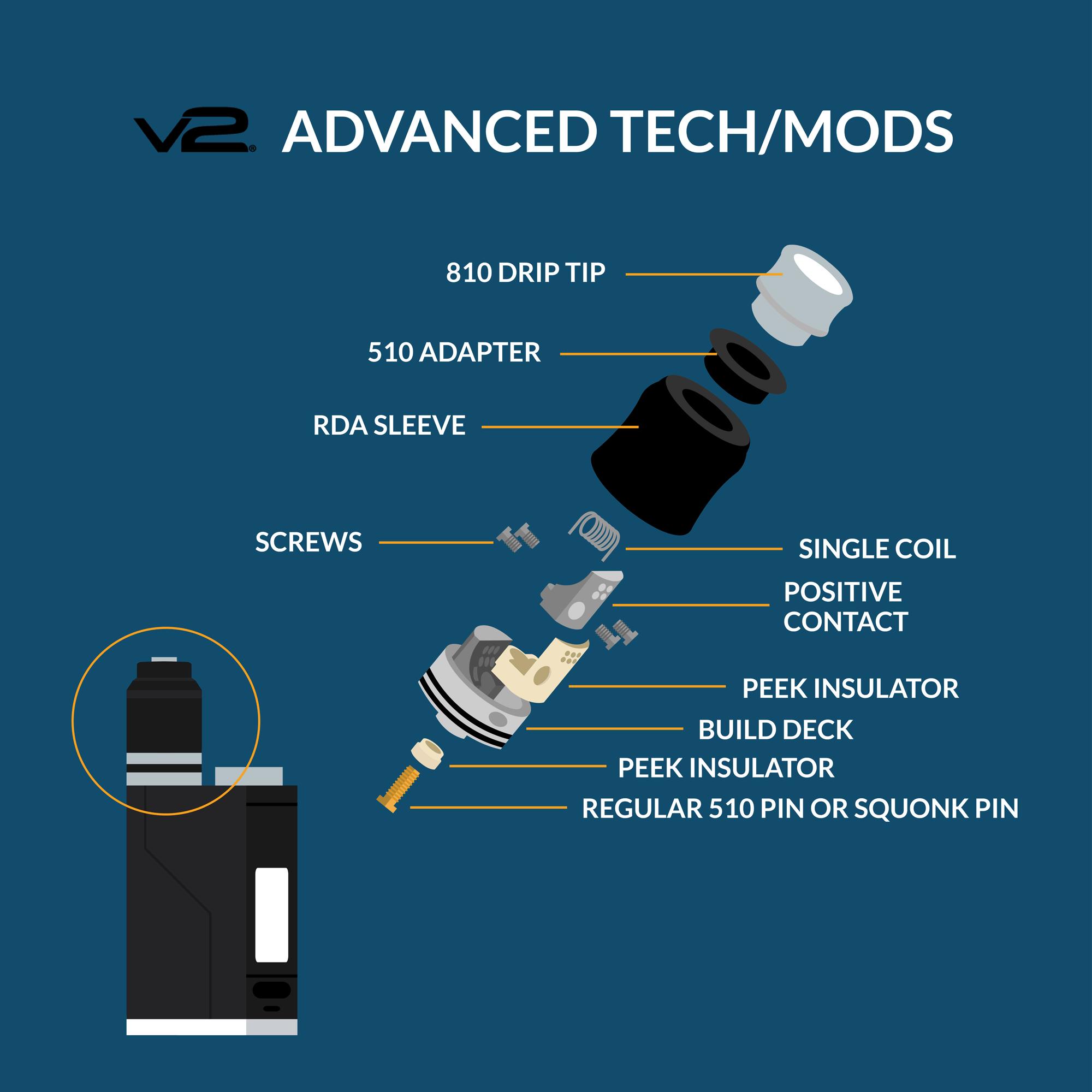 Device type – Advanced Vape Mods