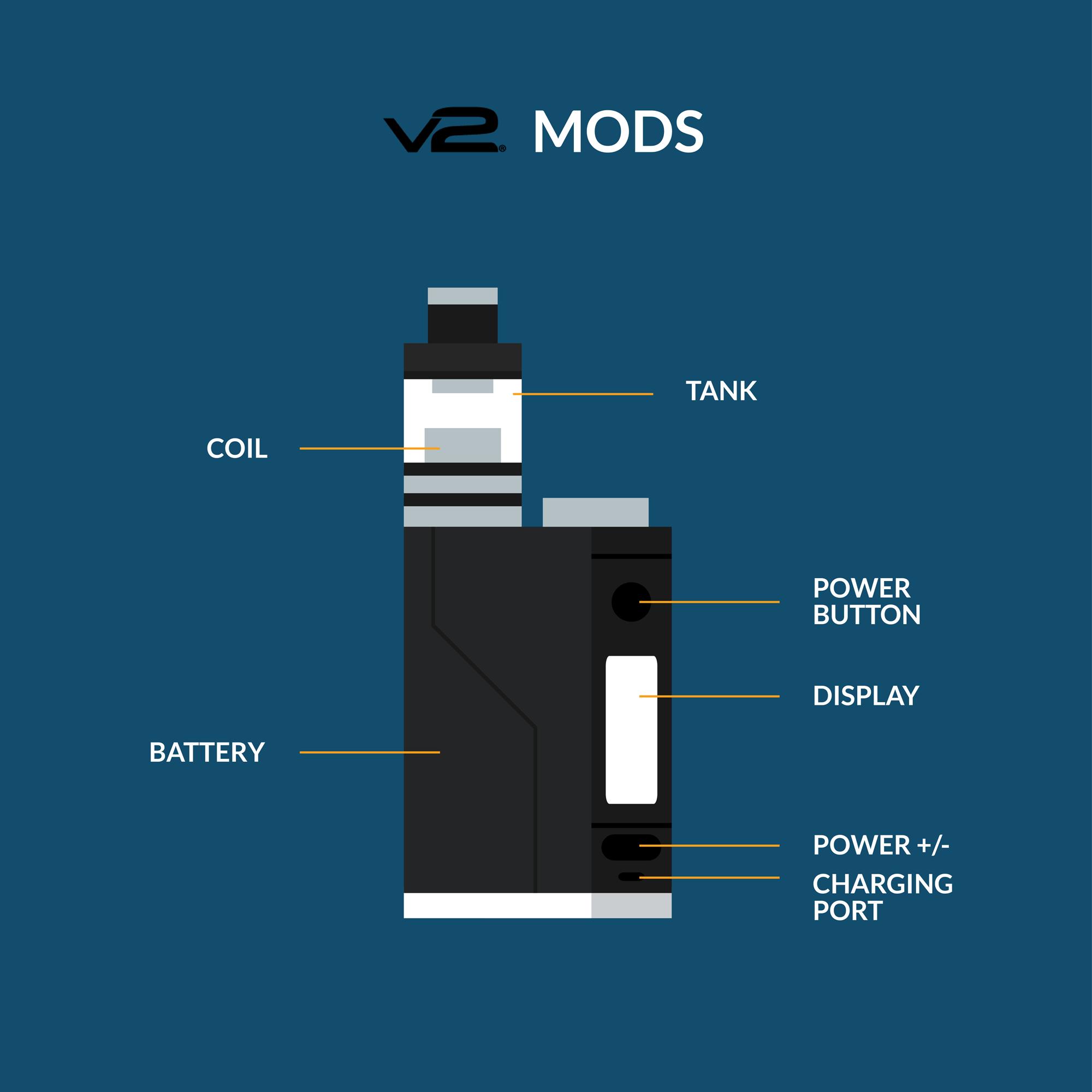 Device type – Vape Mods
