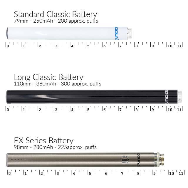 Battery Size Chart