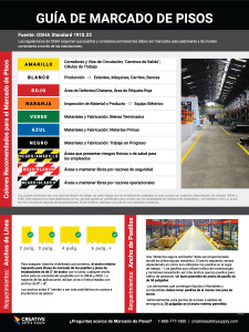 "Spanish Floor Marking Guide Poster - 18""x24"""