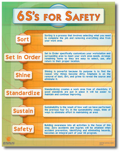 6S for Safety Poster and custom signs