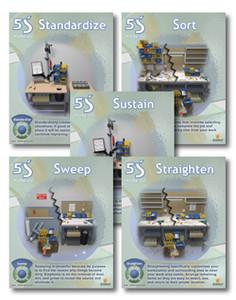 Sort, Straighten, Sweep, Standardize and Sustain
