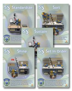Sort, Set in Motion, Shine, Standardize, Sustain 5S posters