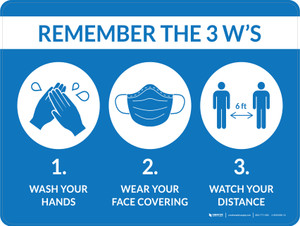 Remember the 3 W's with Icons BlueLandscape - Wall Sign