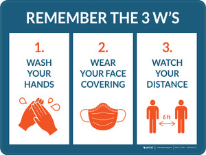 Remember the 3 W's with Icons Dark Blue Orange Landscape - Wall Sign