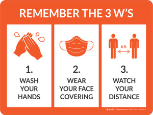 Remember the 3 W's with Icons Orange Landscape - Wall Sign