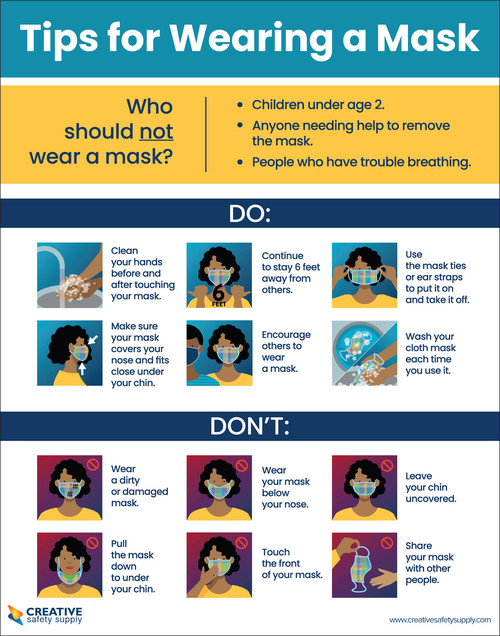Tips for Wearing a Mask - Poster