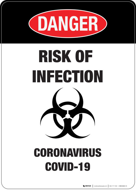 Danger: Risk Of Infection Covid-19 - Wall Sign