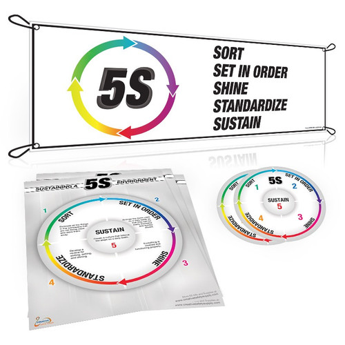 5S Sustain Poster Awareness Package (White) : Get Visual