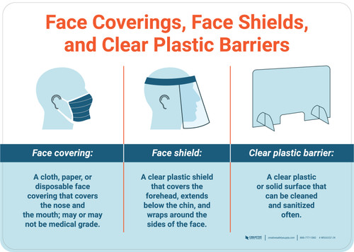 Face Coverings Face Shields and Clear Plastic Barriers with Icons Blue Landscape - Wall Sign