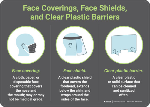 Face Coverings Face Shields and Clear Plastic Barriers with Icons Gray Landscape - Wall Sign