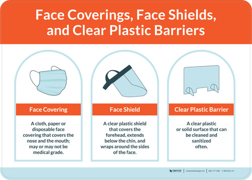 Face Coverings Face Shields and Clear Plastic Barriers with Icons Orange/Blue Landscape - Wall Sign