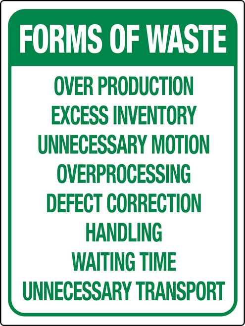Forms of Waste wall sign