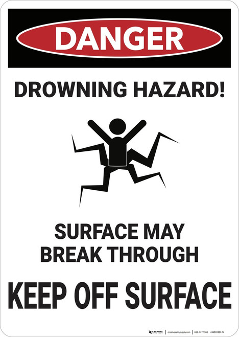 Danger: Drowning Hazards - Wall Sign