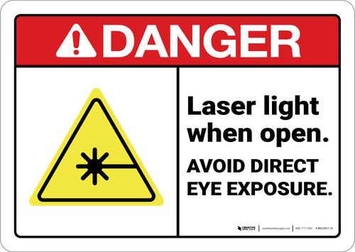 Danger: Laser Light When Open - Wall Sign