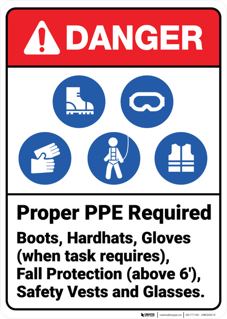 Danger: Proper Ppe Required Boots Hardhats Gloves ANSI - Wall Sign