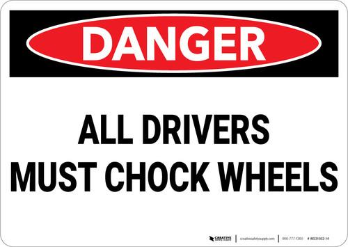 Danger: All Drivers Chock Wheels - Wall Sign