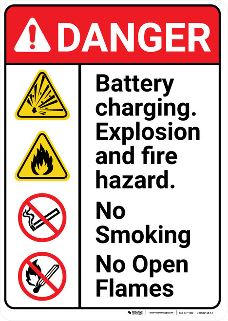 Danger: Explosion Hazard With Icons ANSI - Wall Sign