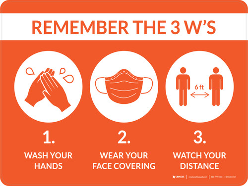 Remember the 3 W's with Icons Orange Landscape v2 - Wall Sign