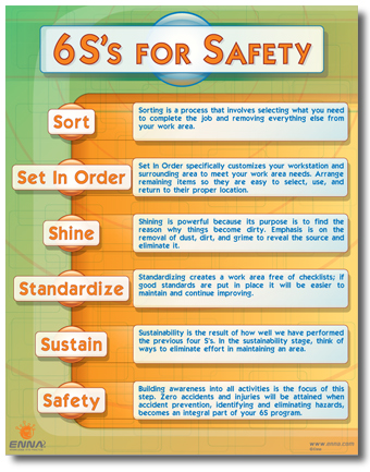 6S, Lean, and 5S posters