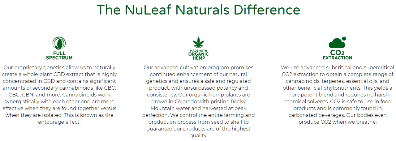 NuLeaf Naturals, premium CBD products - Free Delivery Today for all CBD products to the Seattle Area