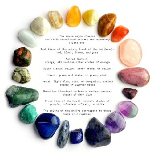 Gemstones and Crystals – Healing Naturally