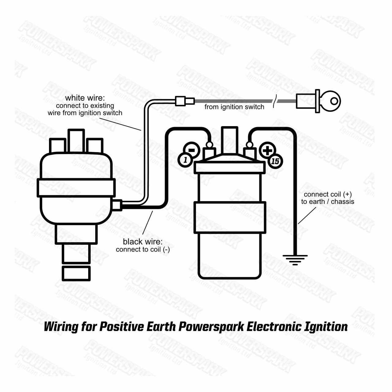 Powerspark Powerspark Electronic Ignition Kit for Lucas 25D and DM2 Distributor Positive Earth K2PP and R1