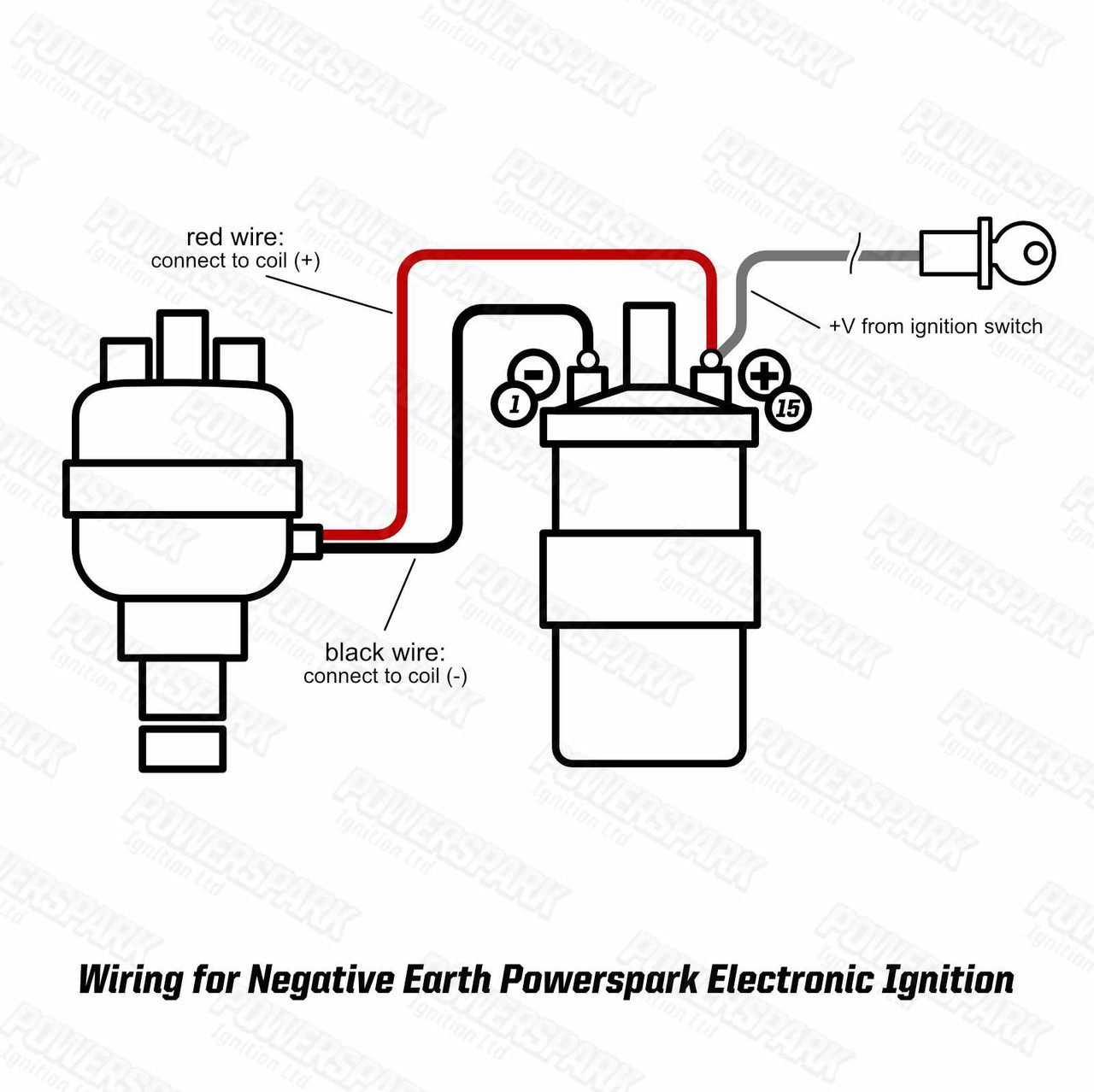 K5 - Powerspark Electronic Ignition Kit for Triumph Stag 3.0 V8  Wiring Diagram