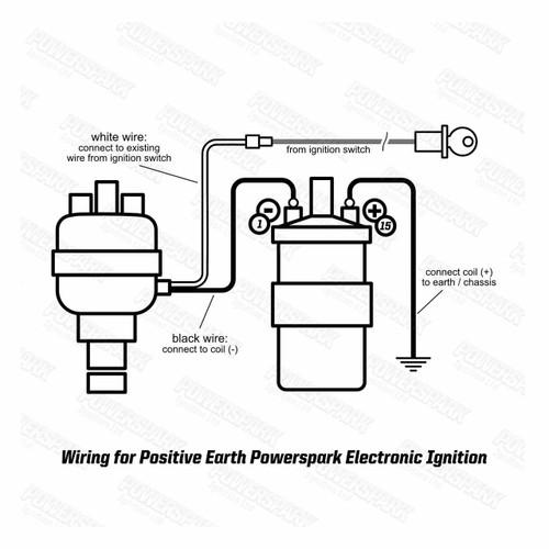 Powerspark Powerspark Electronic Ignition Kit for Lucas DM6, DMB6, DMBZ6A Distributor Positive Earth KDM6PP
